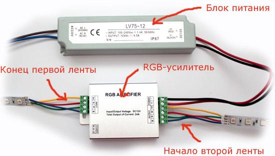 Чтобы увеличить длину ленты, используется RGB-усилитель